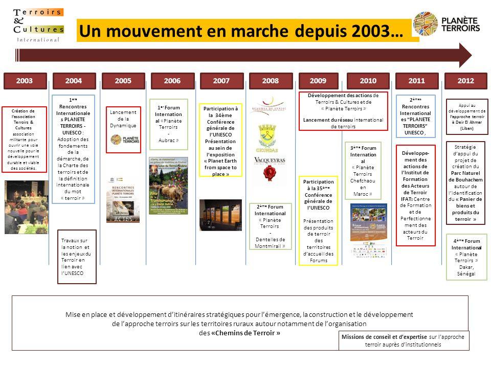 Mise en place et développement ditinéraires stratégiques pour lémergence, la construction et le développement de lapproche terroirs sur les territoire