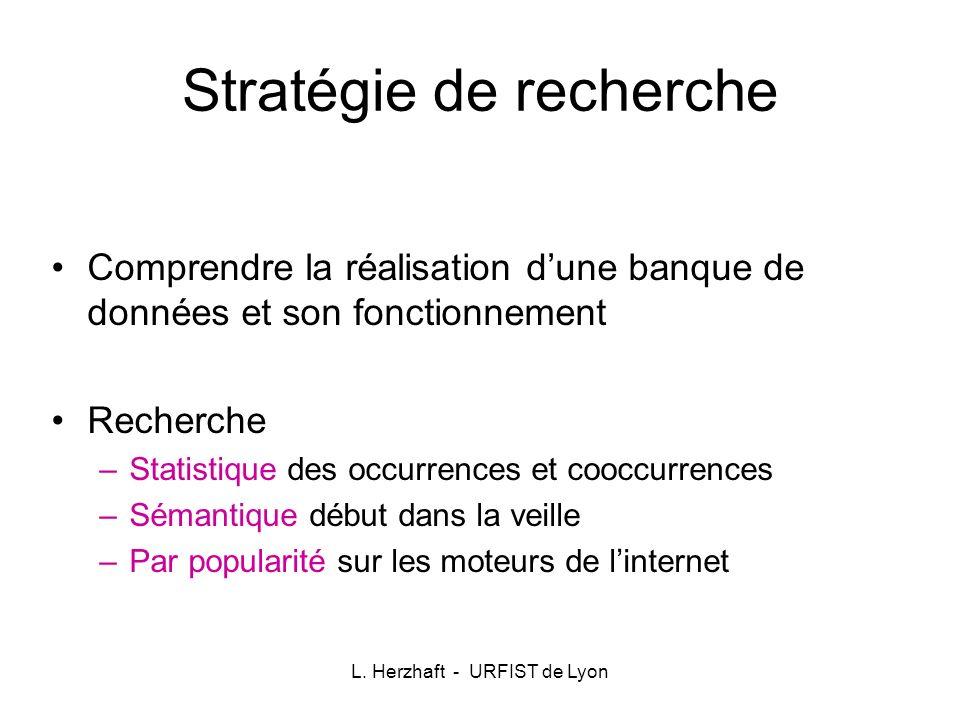 L. Herzhaft - URFIST de Lyon Stratégie de recherche Comprendre la réalisation dune banque de données et son fonctionnement Recherche –Statistique des