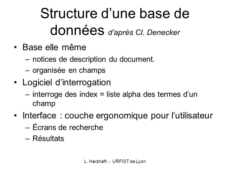 L. Herzhaft - URFIST de Lyon Structure dune base de données daprès Cl. Denecker Base elle même –notices de description du document. –organisée en cham
