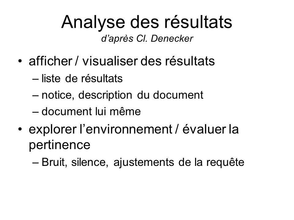 Analyse des résultats daprès Cl. Denecker afficher / visualiser des résultats –liste de résultats –notice, description du document –document lui même