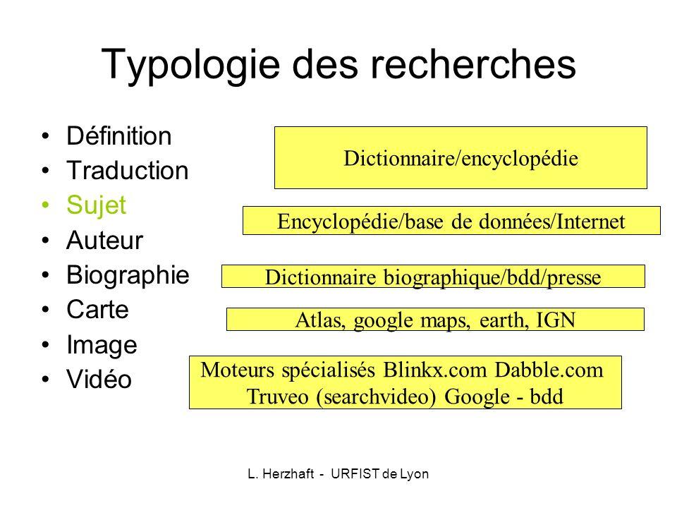 L. Herzhaft - URFIST de Lyon Typologie des recherches Définition Traduction Sujet Auteur Biographie Carte Image Vidéo Dictionnaire/encyclopédie Encycl
