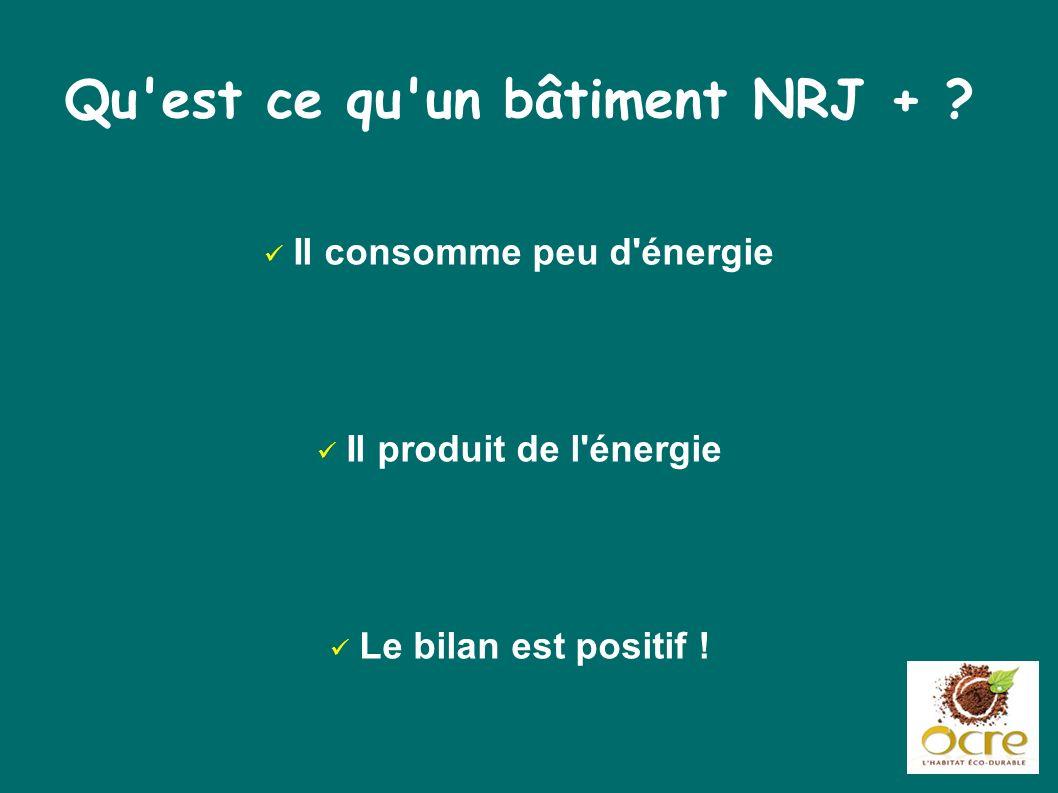 Qu'est ce qu'un bâtiment NRJ + ? Il consomme peu d'énergie Il produit de l'énergie Le bilan est positif !