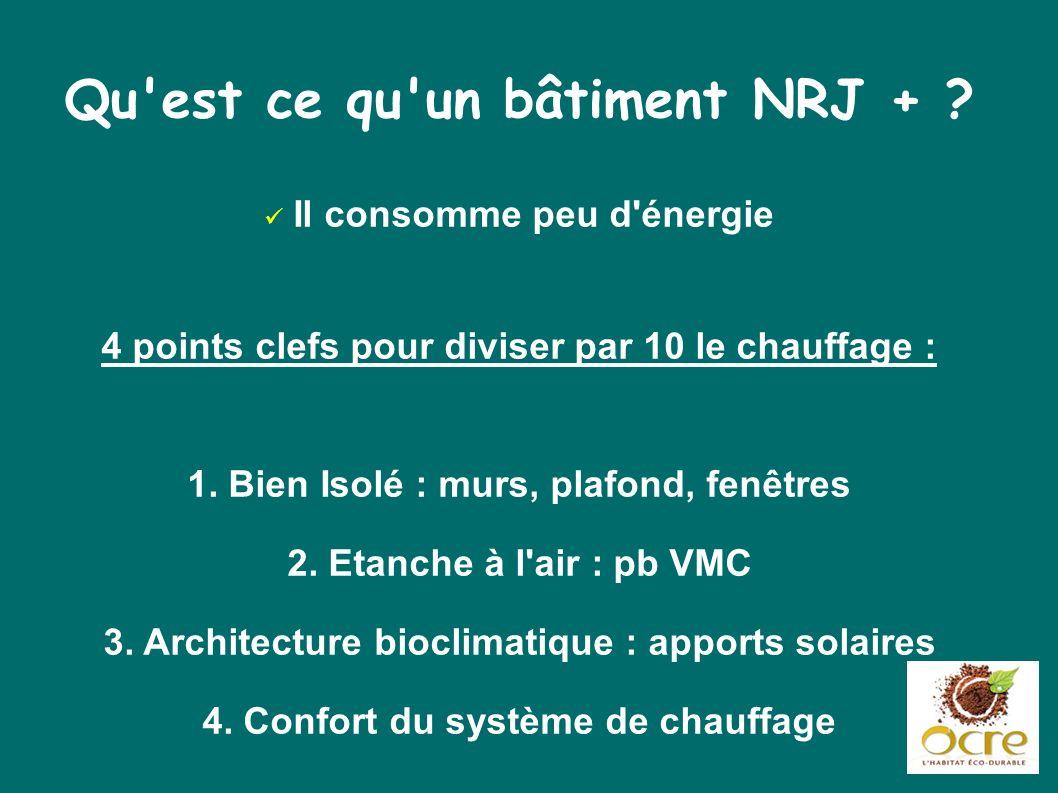 Qu'est ce qu'un bâtiment NRJ + ? Il consomme peu d'énergie 4 points clefs pour diviser par 10 le chauffage : 1. Bien Isolé : murs, plafond, fenêtres 2