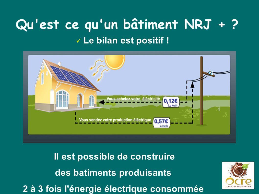 Qu'est ce qu'un bâtiment NRJ + ? Le bilan est positif ! Il est possible de construire des batiments produisants 2 à 3 fois l'énergie électrique consom