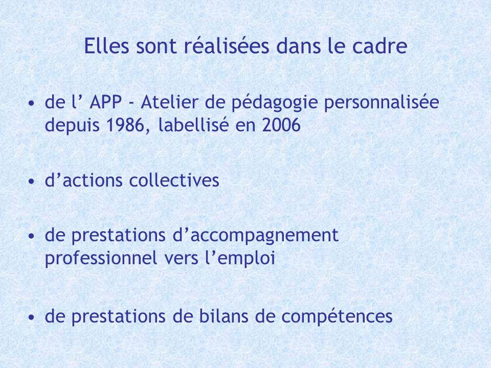 Elles sont réalisées dans le cadre de l APP - Atelier de pédagogie personnalisée depuis 1986, labellisé en 2006 dactions collectives de prestations da