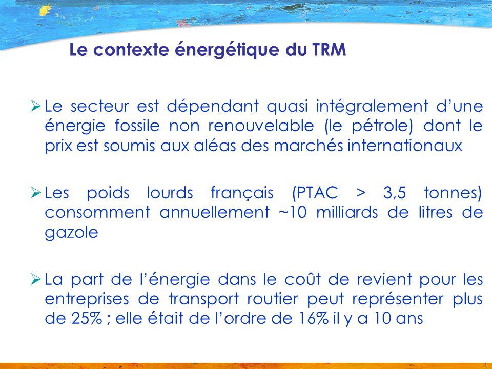 3 Le contexte énergétique du TRM Le secteur est dépendant quasi intégralement dune énergie fossile non renouvelable (le pétrole) dont le prix est soumis aux aléas des marchés internationaux Les poids lourds français (PTAC > 3,5 tonnes) consomment annuellement ~10 milliards de litres de gazole La part de lénergie dans le coût de revient pour les entreprises de transport routier peut représenter plus de 25% ; elle était de lordre de 16% il y a 10 ans