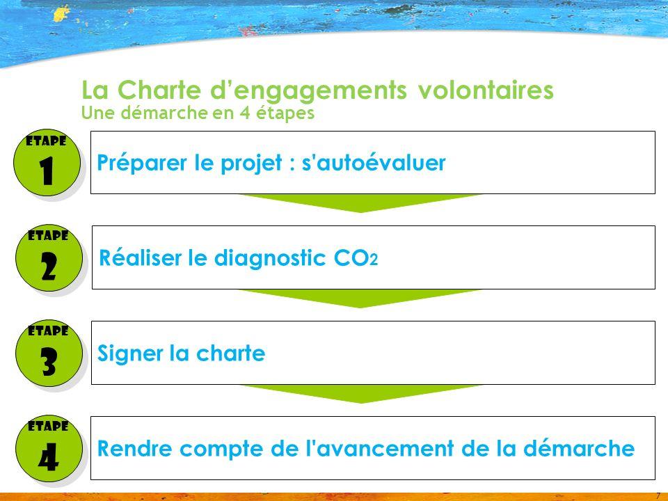 7 Préparer le projet : s autoévaluer Etape 1 Etape 1 Réaliser le diagnostic CO 2 Signer la charte Rendre compte de l avancement de la démarche Etape 2 Etape 2 Etape 3 Etape 3 Etape 4 Etape 4 La Charte dengagements volontaires Une démarche en 4 étapes