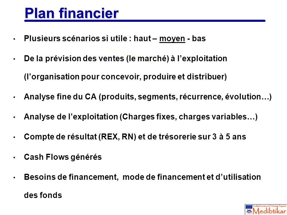11 Plan financier Plusieurs scénarios si utile : haut – moyen - bas De la prévision des ventes (le marché) à lexploitation (lorganisation pour concevo