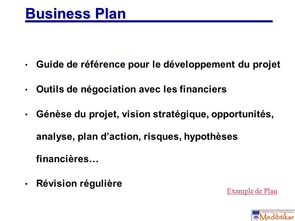 14 Business Plan Guide de référence pour le développement du projet Outils de négociation avec les financiers Génèse du projet, vision stratégique, op