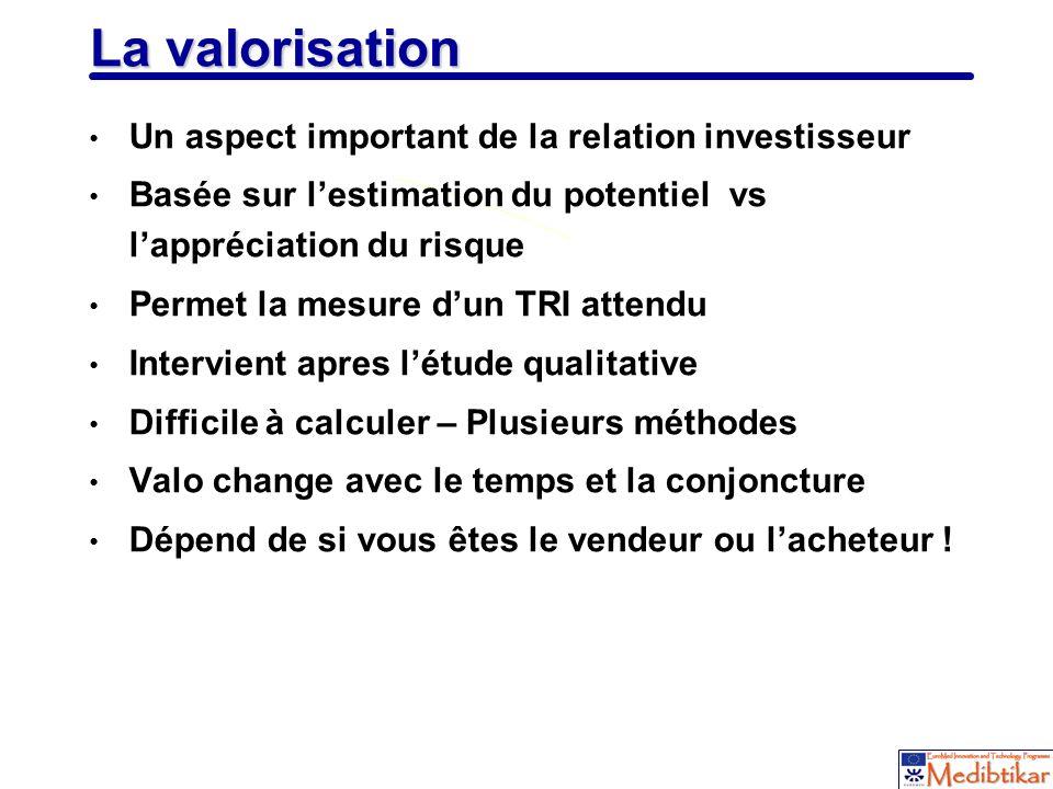 19 La valorisation Un aspect important de la relation investisseur Basée sur lestimation du potentiel vs lappréciation du risque Permet la mesure dun