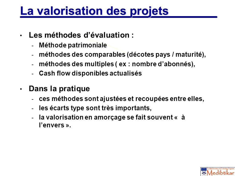 20 La valorisation des projets Les méthodes dévaluation : - Méthode patrimoniale - méthodes des comparables (décotes pays / maturité), - méthodes des