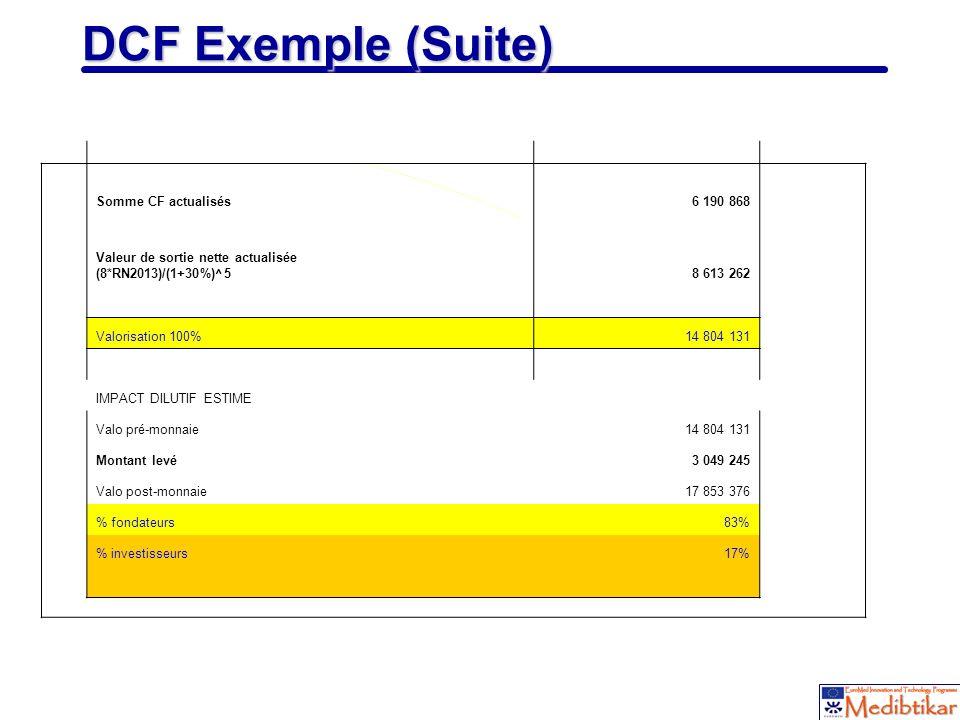 25 DCF Exemple (Suite) Somme CF actualisés6 190 868 Valeur de sortie nette actualisée (8*RN2013)/(1+30%)^58 613 262 Valorisation 100%14 804 131 IMPACT