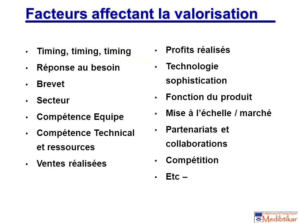 26 Facteurs affectant la valorisation Timing, timing, timing Réponse au besoin Brevet Secteur Compétence Equipe Compétence Technical et ressources Ven