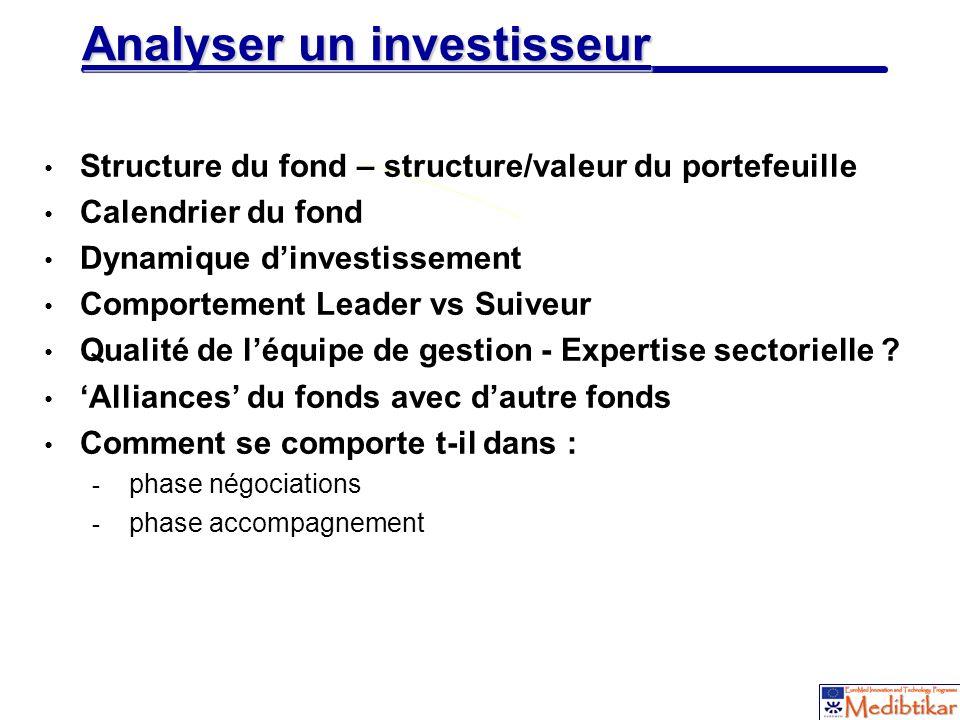 27 Analyser un investisseur Structure du fond – structure/valeur du portefeuille Calendrier du fond Dynamique dinvestissement Comportement Leader vs S