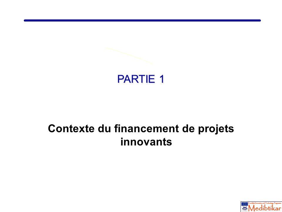 3 PARTIE 1 Contexte du financement de projets innovants