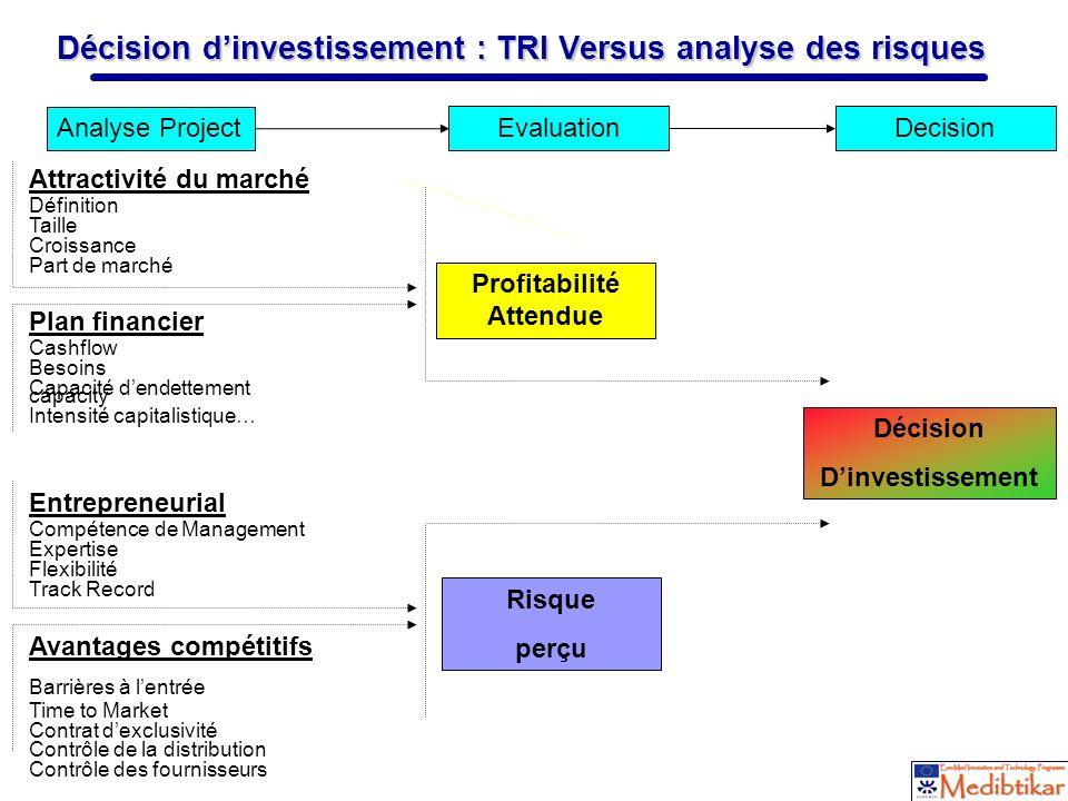 8 Décision dinvestissement : TRI Versus analyse des risques Attractivité du marché Définition Taille Croissance Part de marché Plan financier Cashflow