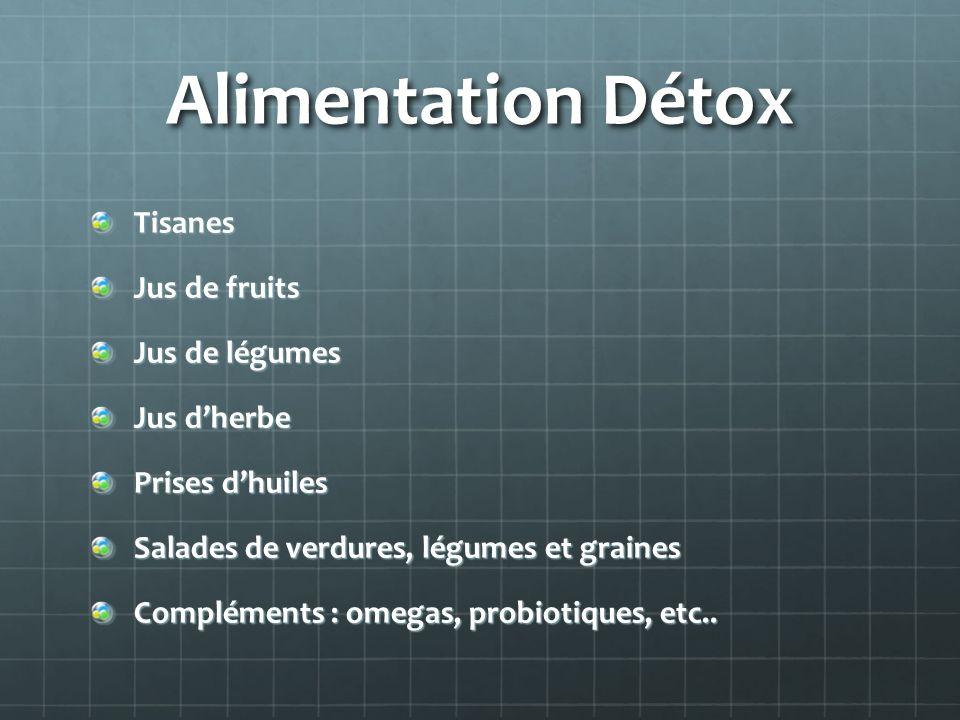 Alimentation Détox Tisanes Jus de fruits Jus de légumes Jus dherbe Prises dhuiles Salades de verdures, légumes et graines Compléments : omegas, probio