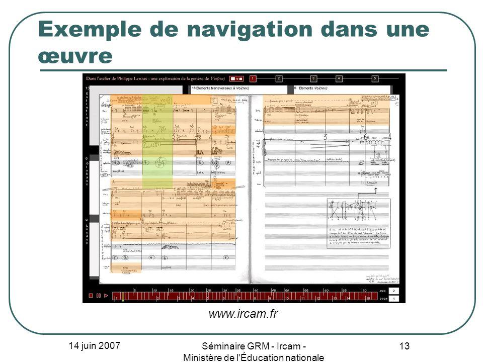 14 juin 2007 Séminaire GRM - Ircam - Ministère de l'Éducation nationale 13 Exemple de navigation dans une œuvre www.ircam.fr