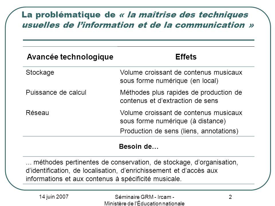 14 juin 2007 Séminaire GRM - Ircam - Ministère de l'Éducation nationale 2 La problématique de « la maîtrise des techniques usuelles de linformation et