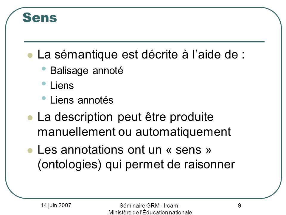 14 juin 2007 Séminaire GRM - Ircam - Ministère de l'Éducation nationale 9 Sens La sémantique est décrite à laide de : Balisage annoté Liens Liens anno