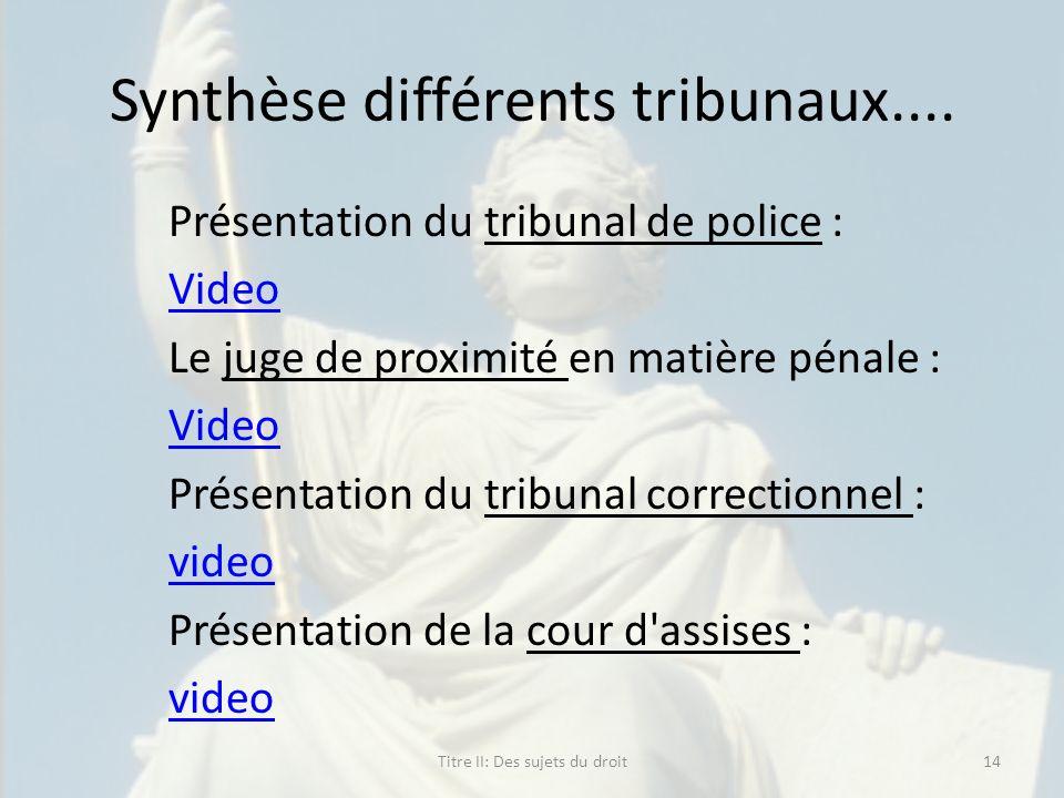 Synthèse différents tribunaux.... Présentation du tribunal de police : Video Le juge de proximité en matière pénale : Video Présentation du tribunal c