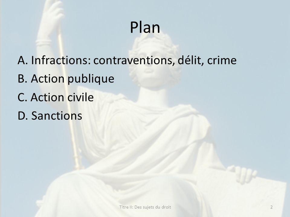 Plan A. Infractions: contraventions, délit, crime B. Action publique C. Action civile D. Sanctions 2Titre II: Des sujets du droit