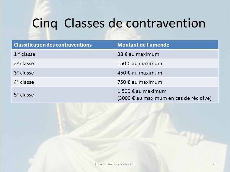 Cinq Classes de contravention Classification des contraventionsMontant de l'amende 1 re classe38 au maximum 2 e classe150 au maximum 3 e classe450 au