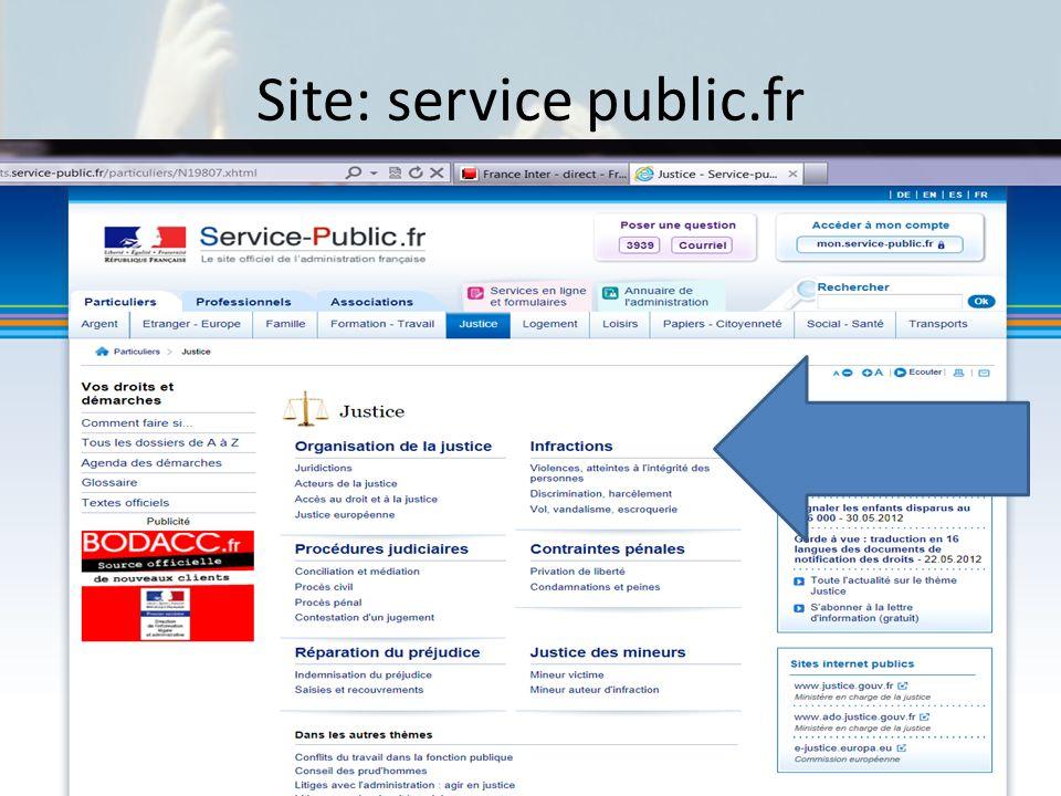 Site: service public.fr Titre II: Des sujets du droit3