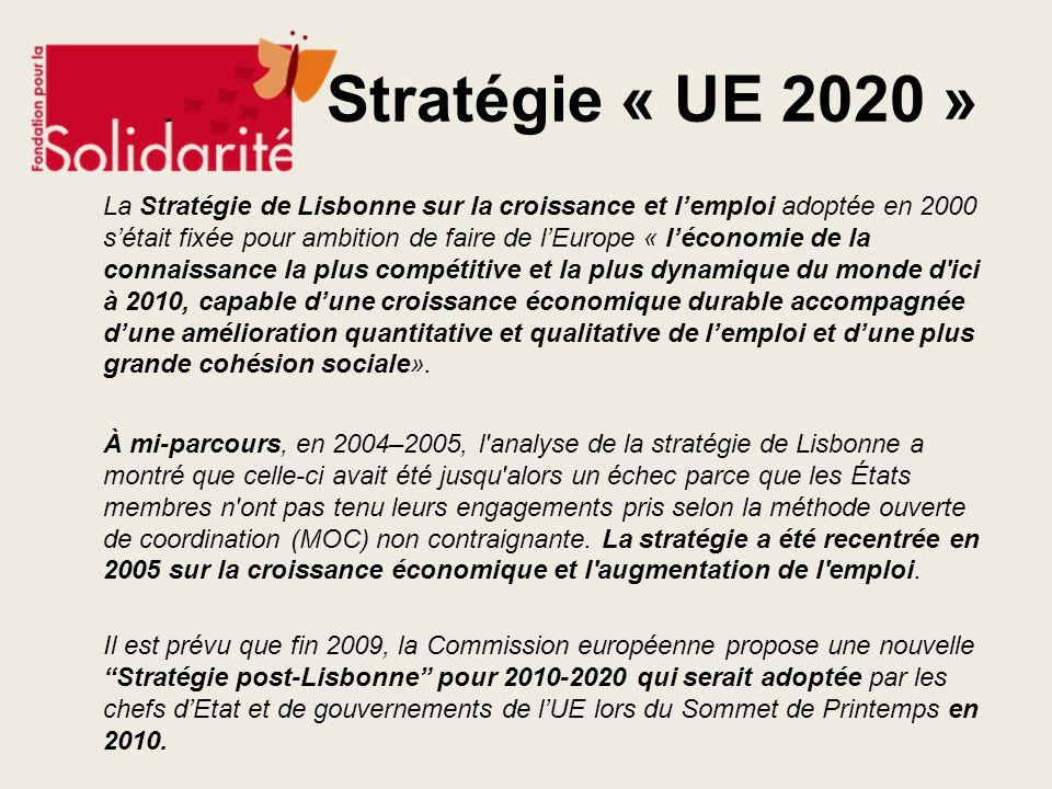 Future Stratégie « UE 2020 » Revendications de la société civile: Mise en place dune Méthode Ouverte de Coordination (MOC) sociale renforcée et dynamique dans le cadre de la Stratégie européenne post- Lisbonne « UE 2020 » Mettre au même niveau les objectifs de croissance économique, demploi et dinclusion sociale: « Stratégie européenne pour la croissance, lemploi et linclusion sociale » (+ les objectifs en matière de protection de lenvironnement) Développer le dialogue social et le dialogue civil avec les organisations de la société civile au niveau européen et national