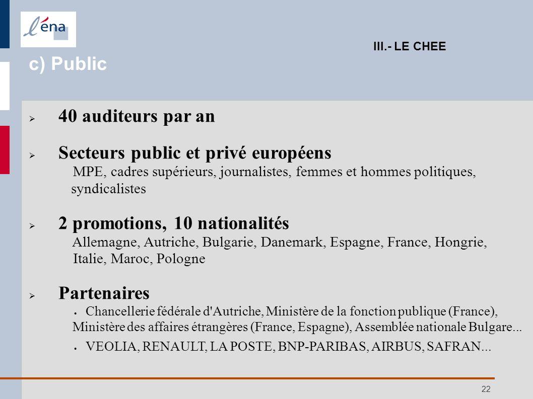 22 40 auditeurs par an Secteurs public et privé européens MPE, cadres supérieurs, journalistes, femmes et hommes politiques, syndicalistes 2 promotion