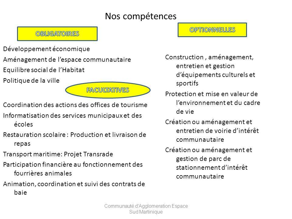 Nos compétences Développement économique Aménagement de lespace communautaire Equilibre social de lHabitat Politique de la ville Coordination des acti
