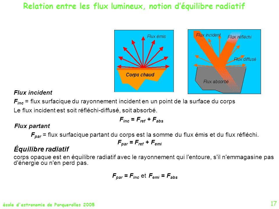 école d'astronomie de Porquerolles 2005 Relation entre les flux lumineux, notion déquilibre radiatif Flux incident F inc = flux surfacique du rayonnem