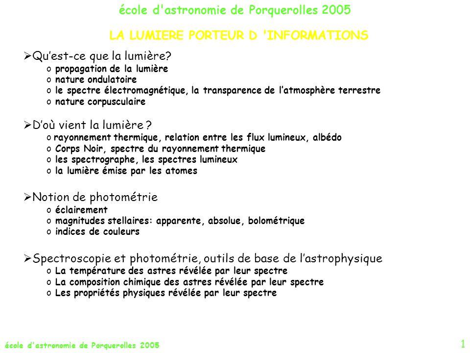 école d astronomie de Porquerolles 2005 État fondamental Ionisation Énergie Série de Balmer Départ : 2 p Arrivée: n>2 s H 6562 Å – limite 3646 Å Visible 32 Lumière émise par latome dhydrogène