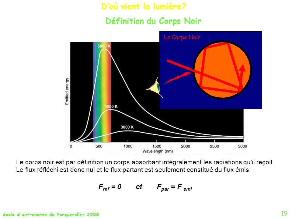 école d'astronomie de Porquerolles 2005 Définition du Corps Noir Le Corps Noir Le corps noir est par définition un corps absorbant intégralement les r