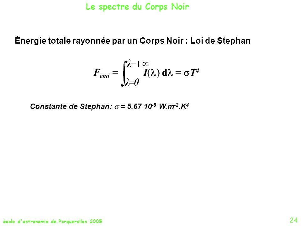 école d'astronomie de Porquerolles 2005 24 Énergie totale rayonnée par un Corps Noir : Loi de Stephan Constante de Stephan: = 5.67 10 -8 W.m -2.K 4 F