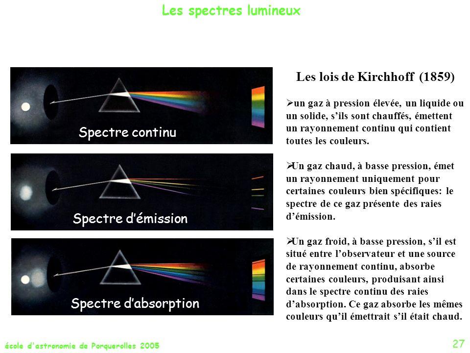 école d'astronomie de Porquerolles 2005 Les spectres lumineux 27 Spectre démission Spectre dabsorption Spectre continu Les lois de Kirchhoff (1859) un