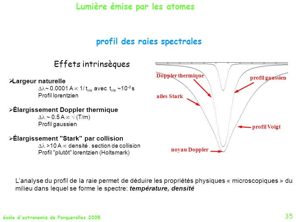 école d'astronomie de Porquerolles 2005 Doppler thermique ailes Stark noyau Doppler profil gaussien profil Voigt profil des raies spectrales Effets in