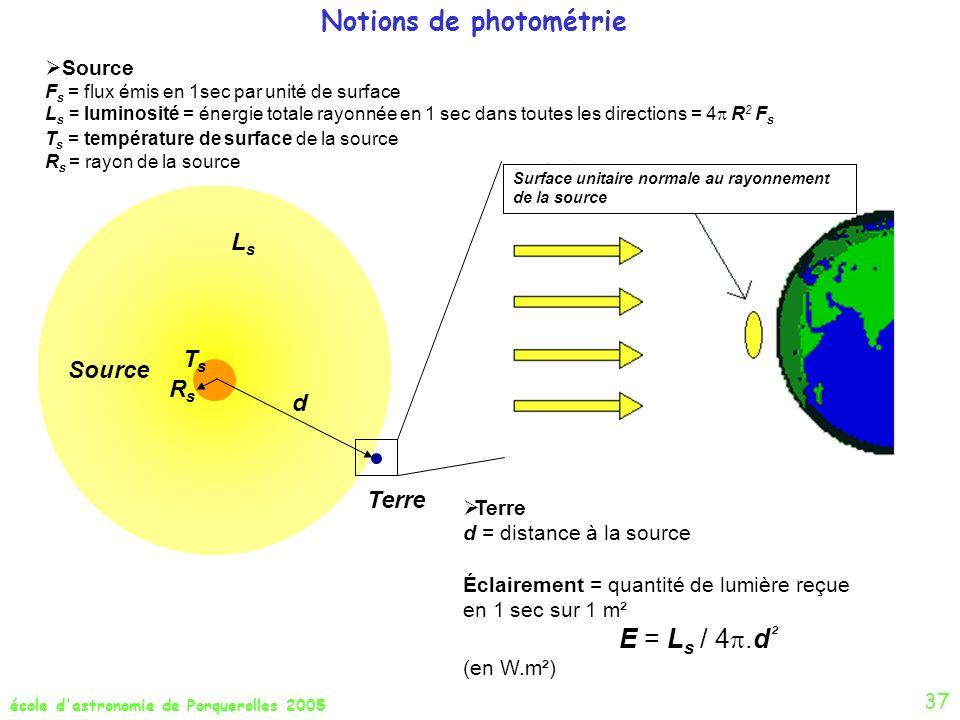 école d'astronomie de Porquerolles 2005 Notions de photométrie Terre d = distance à la source Éclairement = quantité de lumière reçue en 1 sec sur 1 m