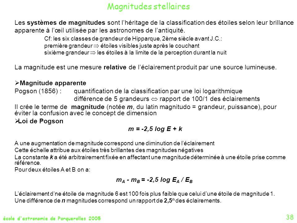 école d'astronomie de Porquerolles 2005 Magnitudes stellaires 38 Les systèmes de magnitudes sont lhéritage de la classification des étoiles selon leur