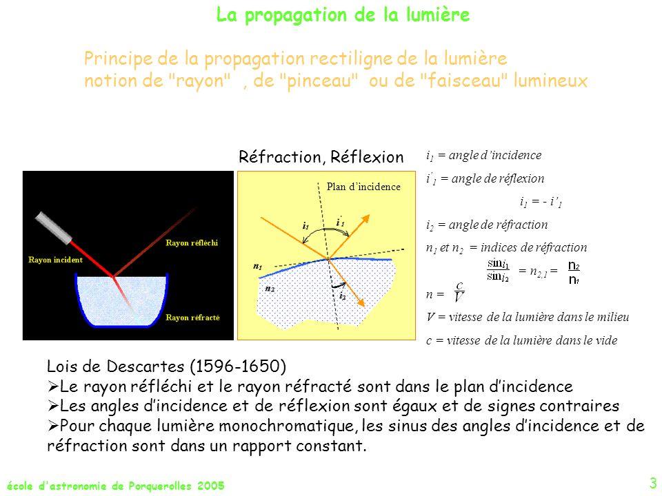 école d astronomie de Porquerolles 2005 4 MilieuIndice de réfractionVitesse de la lumière (m/s) Vide1299 702 547 Air1,0003299 702 547 Eau1,33225 407 863 Verre1,5 à 1,8166 551 366 à 199 861 164 Diamant2,42123 881 181 Indice de réfraction et vitesse de la lumière Réfraction chromatique de la lumière par un prisme Dispersion de la lumière Newton (1672) : La lumière blanche se décompose en lumières colorées La propagation de la lumière