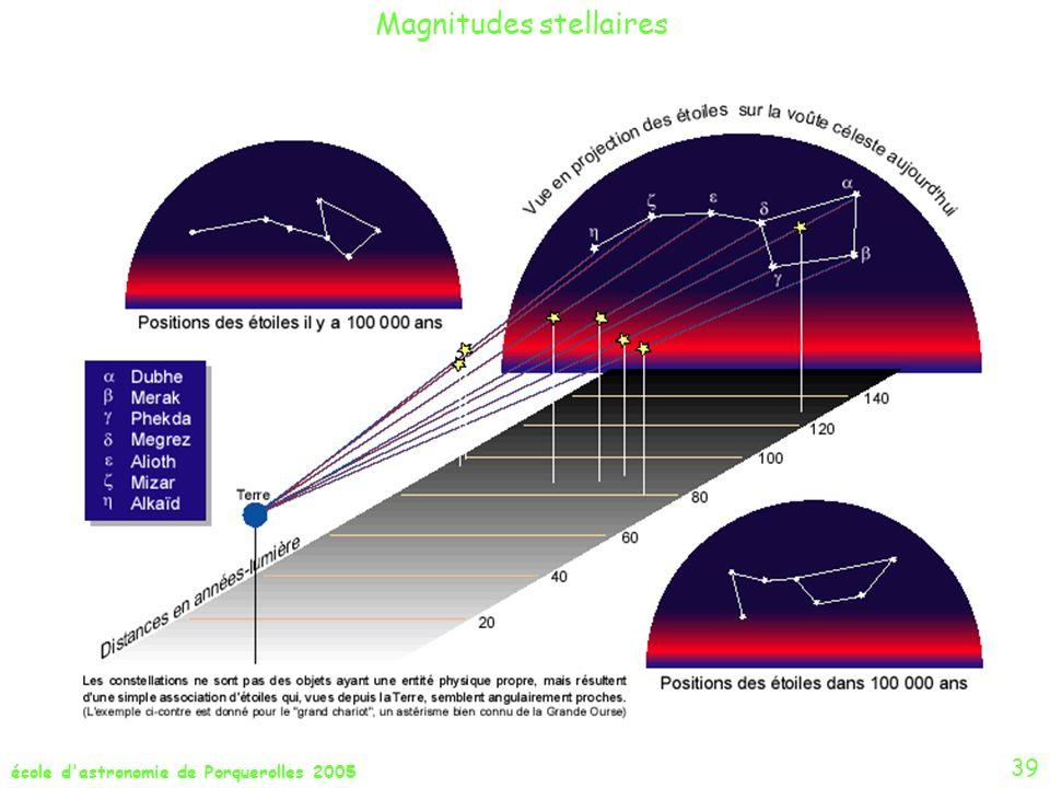 école d'astronomie de Porquerolles 2005 Magnitudes stellaires 39