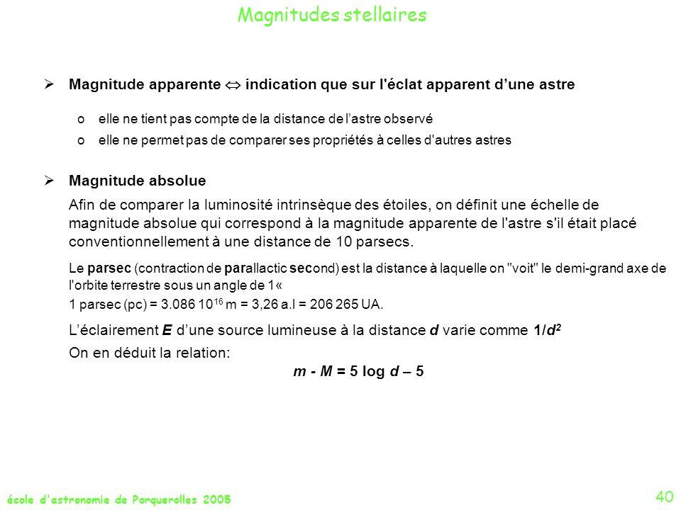 école d'astronomie de Porquerolles 2005 Magnitude apparente indication que sur l'éclat apparent dune astre oelle ne tient pas compte de la distance de