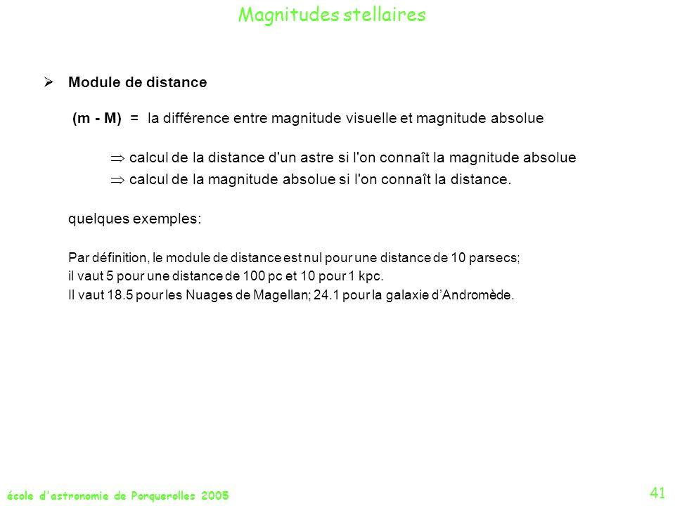 école d'astronomie de Porquerolles 2005 Module de distance (m - M) = la différence entre magnitude visuelle et magnitude absolue calcul de la distance