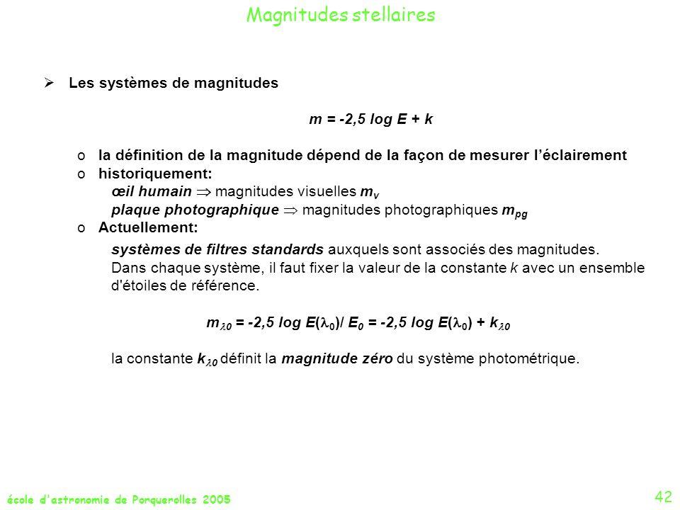 école d'astronomie de Porquerolles 2005 Les systèmes de magnitudes m = -2,5 log E + k ola définition de la magnitude dépend de la façon de mesurer léc