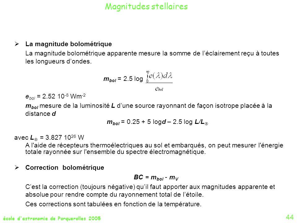 école d'astronomie de Porquerolles 2005 Magnitudes stellaires 44 La magnitude bolométrique La magnitude bolométrique apparente mesure la somme de lécl