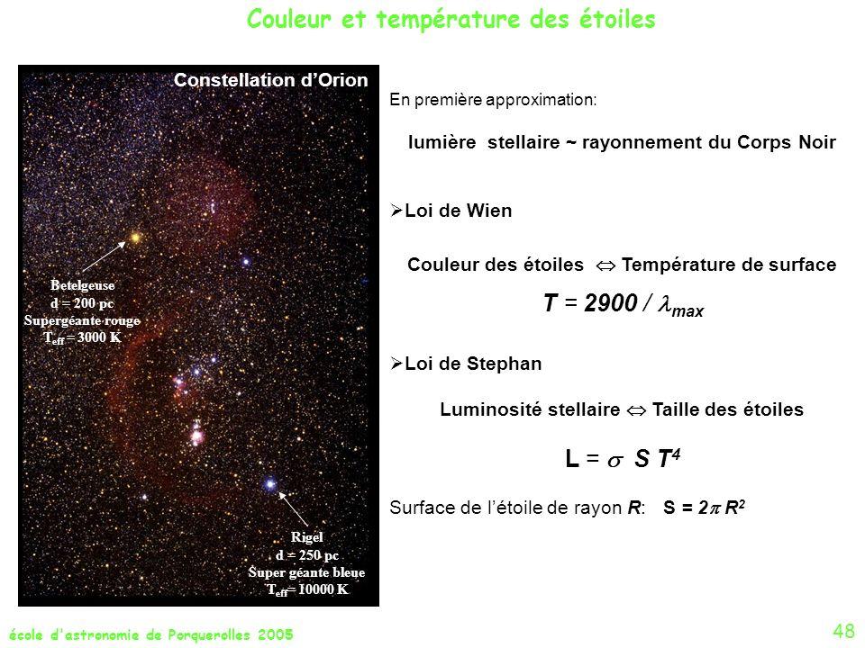 école d'astronomie de Porquerolles 2005 48 Couleur et température des étoiles Constellation dOrion Betelgeuse d = 200 pc Supergéante rouge T eff = 300