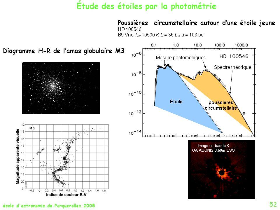 école d'astronomie de Porquerolles 2005 Étude des étoiles par la photométrie 52 Diagramme H-R de lamas globulaire M3 Poussières circumstellaire autour