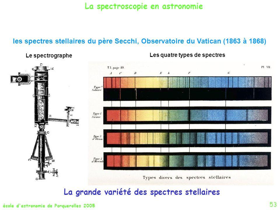 école d'astronomie de Porquerolles 2005 La grande variété des spectres stellaires les spectres stellaires du père Secchi, Observatoire du Vatican (186