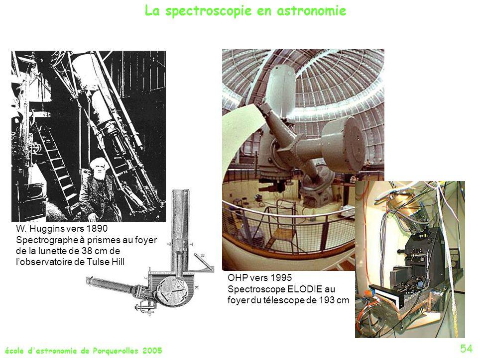 école d'astronomie de Porquerolles 2005 W. Huggins vers 1890 Spectrographe à prismes au foyer de la lunette de 38 cm de lobservatoire de Tulse Hill OH