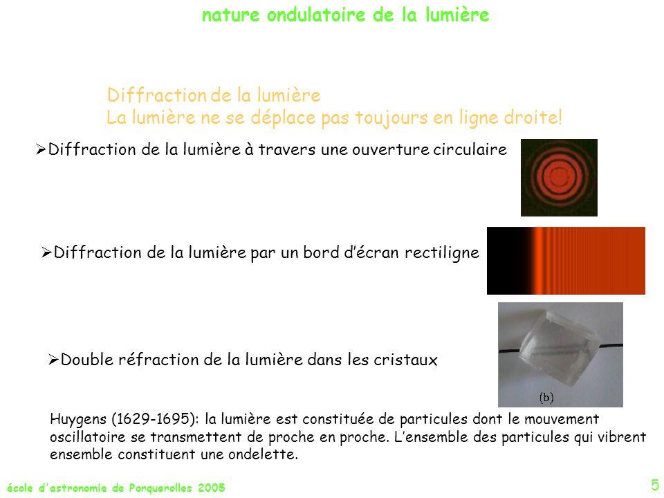 école d astronomie de Porquerolles 2005 Le spectre solaire de Fraunhofer 26 Joseph von Fraunhofer (1814)découvre des raies sombres dans le spectre solaire Ident.élément (Å) C, H H I6562.8 D1D2D1D2 Na I 5892.9 5889.9 b1b2b3b1b2b3 Mg I 5183.6 5172.7 5167.3 F, H H I4861.3 dFe I4383.6 G, H H I4340.5 gCa I4226.7 H, H H I4101.7 HCa II3968.5 KCa II3933.7 Anders Ångström (1869) identifie ces raies et mesure leur longueur donde